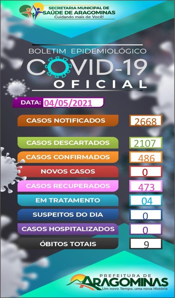 BOLETIM COVID-2019 – 04/05/2021